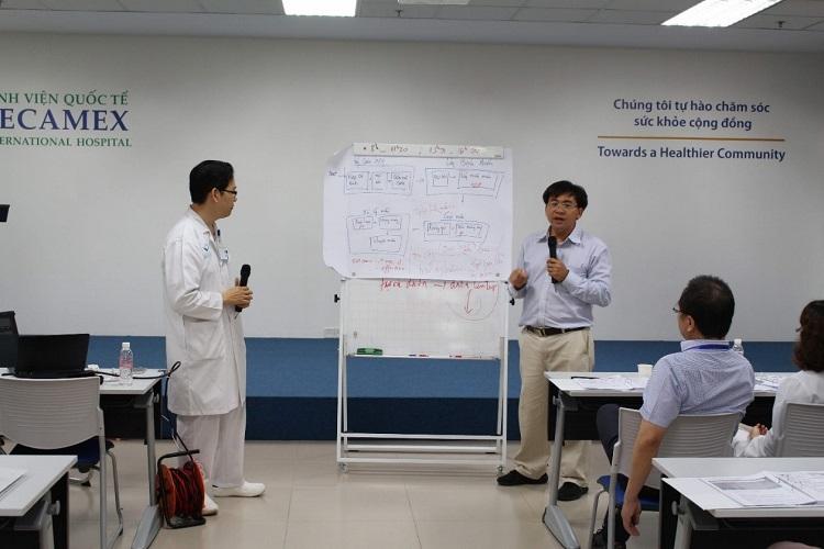 Hình 3. Giảng viên Huỳnh Bảo Tuân hướng dẫn, định hướng các cải tiến thực tế
